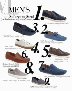 e1c907465f5 A Quick Guide To Choosing A New Pair Of Sneakers. Backless ShoesMen s ...