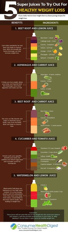 5 Super Juices to Try Out for Healthy Weight Loss