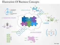 0514 illustration of business concepts powerpoint presentation Slide01