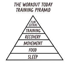 Sleep Better, Good Sleep, Old Fashioned Clock, Lack Of Focus, Sleep Schedule, Trying To Sleep, At Home Workouts, Train, Home Workouts