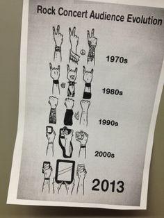 Evolução mesmo