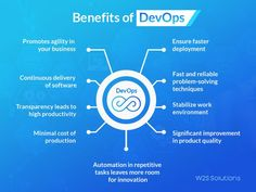 What if we say that there is a way to balance the efficiency and user experience without compromising on aggressive business strategies for your business to stay in the competition? Well, here are some of the prime benefits a company can enjoy after adopting the DevOps way of working. Adopt DevOps with us now! #AppDevelopment #DevOps #DevopsTools #Technology #Programming #W2SSolutions Mobile App Development Companies, Mobile Application Development, Web Development, Data Analytics, Problem Solving, Benefit, Innovation, User Experience, Digital