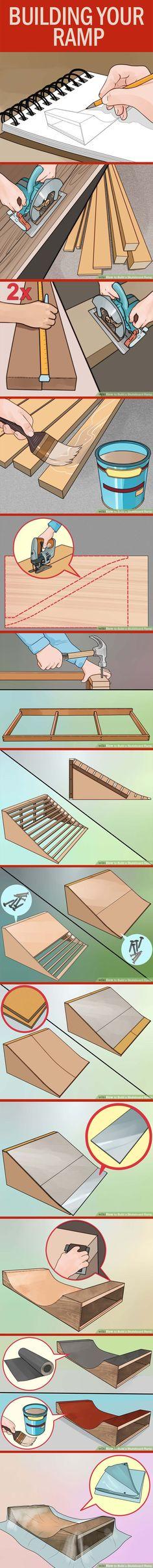 How to build a skateboard ramp DIY. Wikihow.com