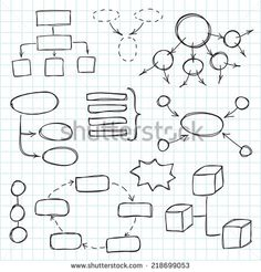 Hand Draw Doodle Sketch Mind Map Blank Flow Chart Stock Vector - Illustration of management, lecture: 41876474 Mind Map Art, Design Mind Map, Mind Maping, Mind Map Template, Space Text, Pretty Notes, Sketch Notes, School Looks, Study Inspiration