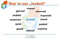 """Slovesa, která můžete použít místo prostého """"look"""". #ways #to #say #look #English #Anglictina #AnglictinaBezBiflovani Study, Sayings, Studio, Lyrics, Studying, Research, Quotations, Idioms, Quote"""