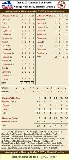 1983 American League Championship Series Game 2 Box Score on Baseball Almanac. Bannister, American League, Baltimore Orioles, Chicago White Sox, Scores, Baseball, Games