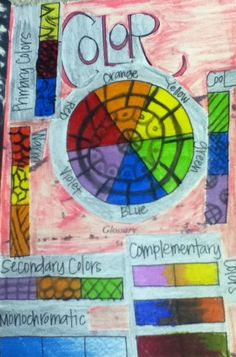Sketchbook Ideas On Pinterest Art Journals Sketch Books