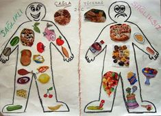 Must read nutrition summary to prepare any meal wholesome. Analyze this really helpful nutrition image number 4188717183 today. Nutrition Education, Nutrition Month, Kids Nutrition, Nutrition Quotes, Holistic Nutrition, Art For Kids, Crafts For Kids, Healthy And Unhealthy Food, Healthy Eating