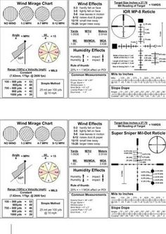 Image Result For Sniper Data Book Pdf  Long Range Shooting