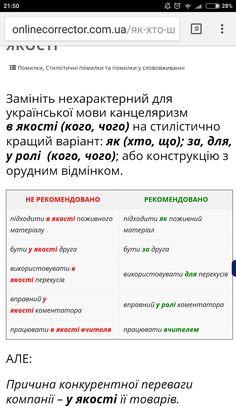 Вживання правильних виразів Ukrainian Language, Languages, Politics, Study, Facts, English, Science, Humor, Education