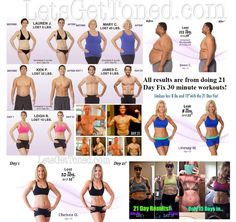 21 Day Fix Test Group