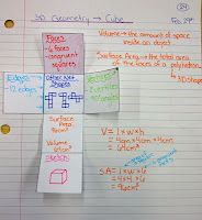 Lots of great math notebook ideas.