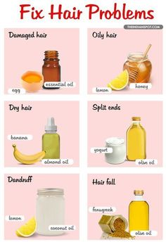 Is there anybody out there who has no hair issues? Waking up with a gorgeous hair every day is not a reality that happens only in the movies! At least I do n...
