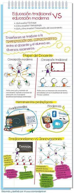 Educación Tradicional vs Educación Moderna - Visión General   Infografía   CUED   Scoop.it