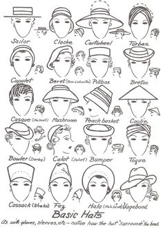 handy hat chart