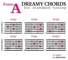 tritone chord substitution jazz guitar lessons  jazz