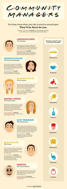 Heh. I love this Friends infographic on community managers.