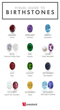 Birthstone Buying Guide | Overstock™