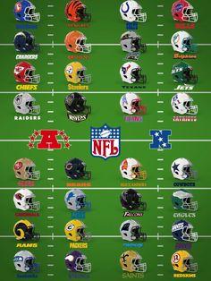 Football Helmet Design, Steelers Helmet, Go Steelers, Football Helmets, Football Is Life, Nfl Football, American Football, Nfl Seahawks, Nfl Memes