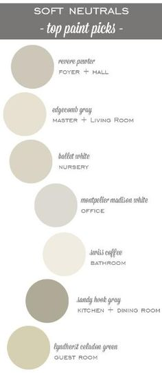 "Benjamin Moore ""Revere Pewter"", ""Edgecomb Gray"", ""Ballet White"", ""Sandy Hook Gray"" Valspar ""Lyndherst Celadon Green"" Behr ""Swiss Coffee"" and ""Montpelier Madison White"" Interior Paint Colors, Paint Colors For Home, Paint Colours, Best Neutral Paint Colors, Interior Painting, Interior Design, Interior Ideas, Gray Interior, Neutral Kitchen Colors"