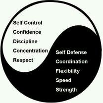 Self Control To Self Defence