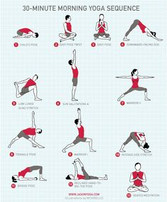 Start your morning off right with a brief yet complete yoga practice! | Jason Crandell Vinyasa Yoga Method