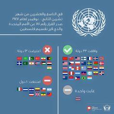 تعرف على الدول التي وافقت على قرار تقسيم فلسطين والدول التي اعترضت في هذا الإنفوغراف #متضامن_مع_الشعب_الفلسطيني #PalestineDay