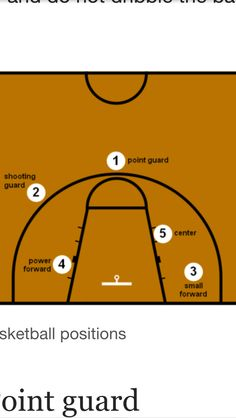basketball hoop dimensions diagram  | 500 x 462