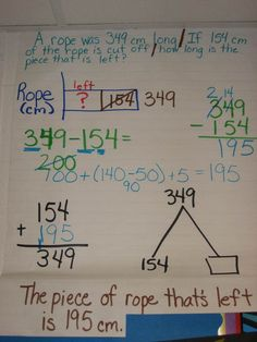 Model drawing--subtraction--with multiple strategies