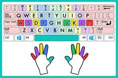 Keyboarding Poster with finger families colored