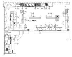 22 tendencias de Cocinas Industriales para explorar ...