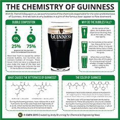 Periodic Graphics: The Chemistry Of A Pint Of Guinness http://cen.acs.org//content/dam/cen/static/pdfs/09311-scitech3.pdf
