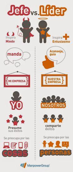 Mi pequeños aportes: Jefe vs. líder Infografía Aquí les dejo una excelente infografía con las diferencias entre ser jefe y líder.