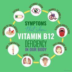 Vitamin-B12-Mangel Symptome sofort erkennen: Fit fürs Lieblings-Hobby Schizophrenia Symptoms, Fatigue Symptoms, B12 Deficiency Signs, Vitamin B12 Mangel, Vitamin B Komplex, B12 Injections, Normal Body Temperature, Detox Organics, Signs And Symptoms