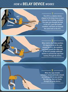How to move from Indoor to Outdoor Rock Climbing [Guide] - GUIDE to climbing gear. How a belay device works >> www. Rock Climbing Training, Rock Climbing Workout, Lead Climbing, Indoor Climbing, Sport Climbing, Climbing Wall, Mountain Climbing Gear, Mountain Biking, Rock Climbing Quotes