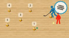 Cone Croquet is a fun target game for your physical education classes. Click through to learn more about the rules, layers, tactics and learning outcomes this game focuses on! #physed Physical Education Curriculum, Elementary Physical Education, Elementary Pe, Health And Physical Education, Health Class, Pe Activities, Team Building Activities, Physical Activities, Movement Activities