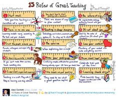 15 rules of great teaching