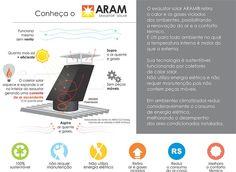 ROV8 TECNOLOGIA SUSTENTÁVEL | produtos