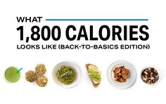 Kick your clean eating habit into high gear with this simple, back-to-basics calorie plan. Nutrition Plans, Nutrition Tips, Health And Nutrition, Health Fitness, Fitness Pal, Living A Healthy Life, Dessert For Dinner, Afternoon Snacks, Calorie Diet