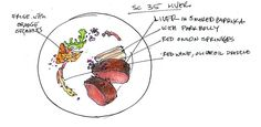 "Feeding Hannibal : Hannibal Dines Alone - Recipes from S1E1 ""Aperitif"""