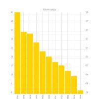 Infographic: Observatório de meios