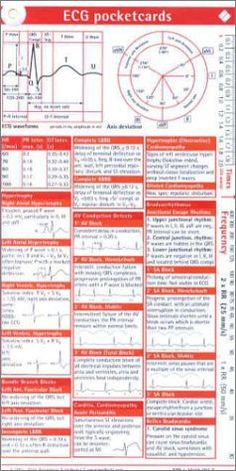 ECG Pocketcard Set (3)
