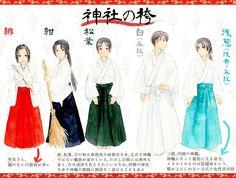 資料・被服、小物 (3ページ目) - Togetter The Loud House Nickelodeon, Samurai Clothing, Heian Period, Make Tutorial, 19 Days, Yukata, Japanese Culture, Kimono Fashion, Historical Clothing