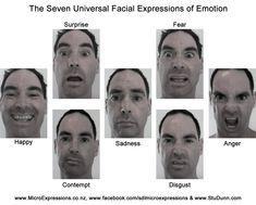 paul ekman 7 emotions - Google Search