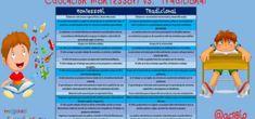 Educación Montessori vs. Tradiciona Portadal