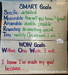 Reflecting on our weekly smart goals grade thoughts, student goals, vis Data Binders, Data Notebooks, Student Goals, Student Data, Student Leadership, School Goals, School Classroom, Future Classroom, Classroom Board
