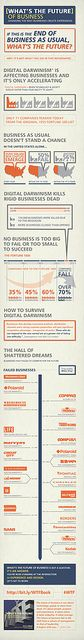 Infographic: What's the Future of Business by b_d_solis, via Flickr