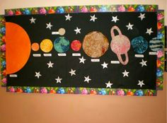 Science Classroom Bulletin Boards Pictures Ideas For 2019 Space Bulletin Boards, Science Bulletin Boards, Science Boards, Classroom Bulletin Boards, Space Classroom, Classroom Displays, Science Classroom, Classroom Themes, Science Crafts