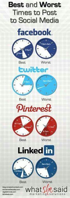 Infografía: la mejor hora para publicar en redes sociales