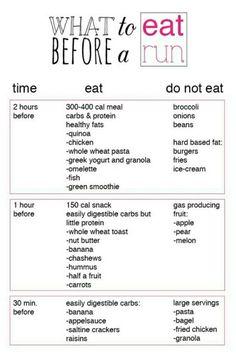 Preworkout foods